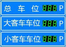 manbetx官网下载智慧停车场按车辆类型分类车位数量显示屏