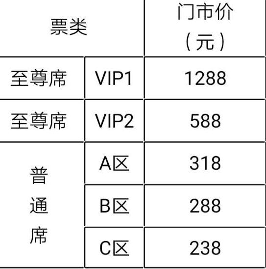 西江苗寨歌舞表演(含门票)价格表