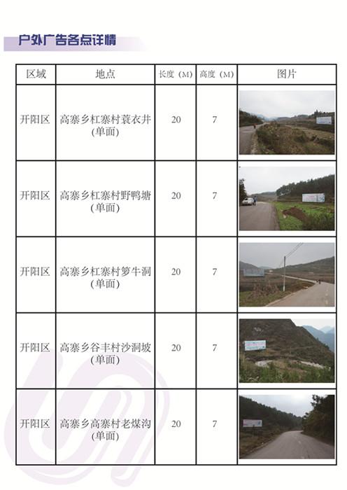 贵阳市开阳单面山体广告大牌资源列表